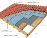 Υλικά Στέγης